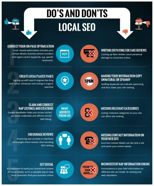 Tips for local SEO.