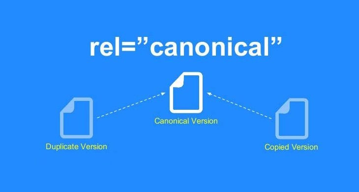 Canonical tag infographic for Google Sites SEO.