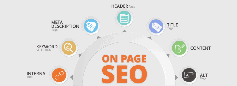 On-page SEO factors for Webflow SEO.