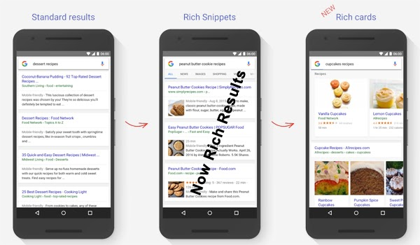 Mobile phone showing SERPs with and without rich snippets.