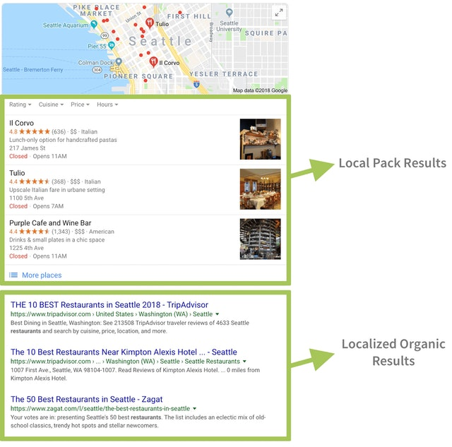 Local organic results vs the Google snack pack.