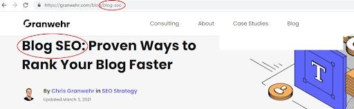 A screenshot of the Granwehr blog showing an SEO-friendly URL slug.