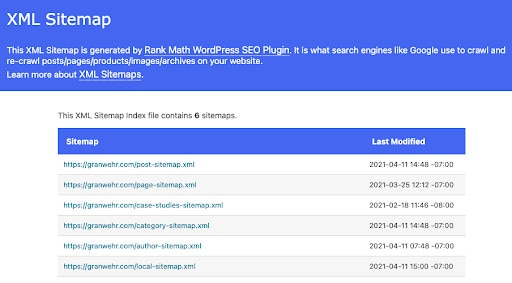 An example of how to use an XML sitemap to submit your website to search engines.