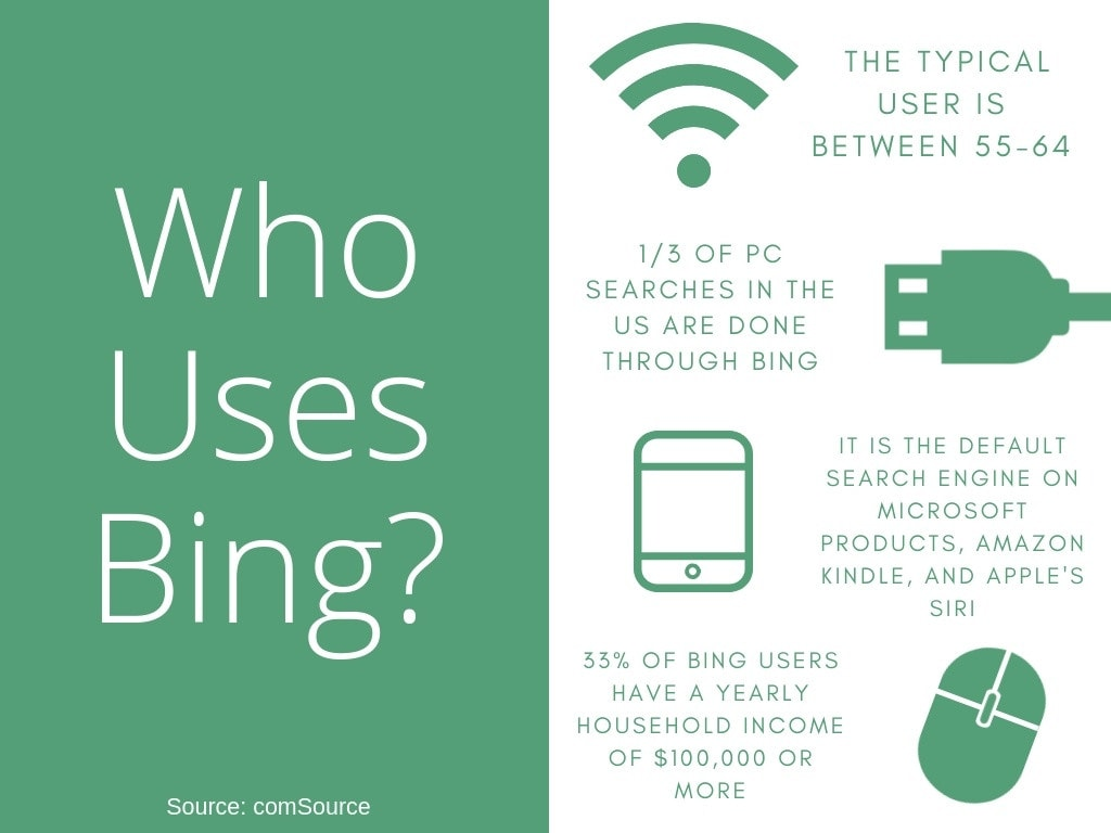 Bing audience demogrpahics.