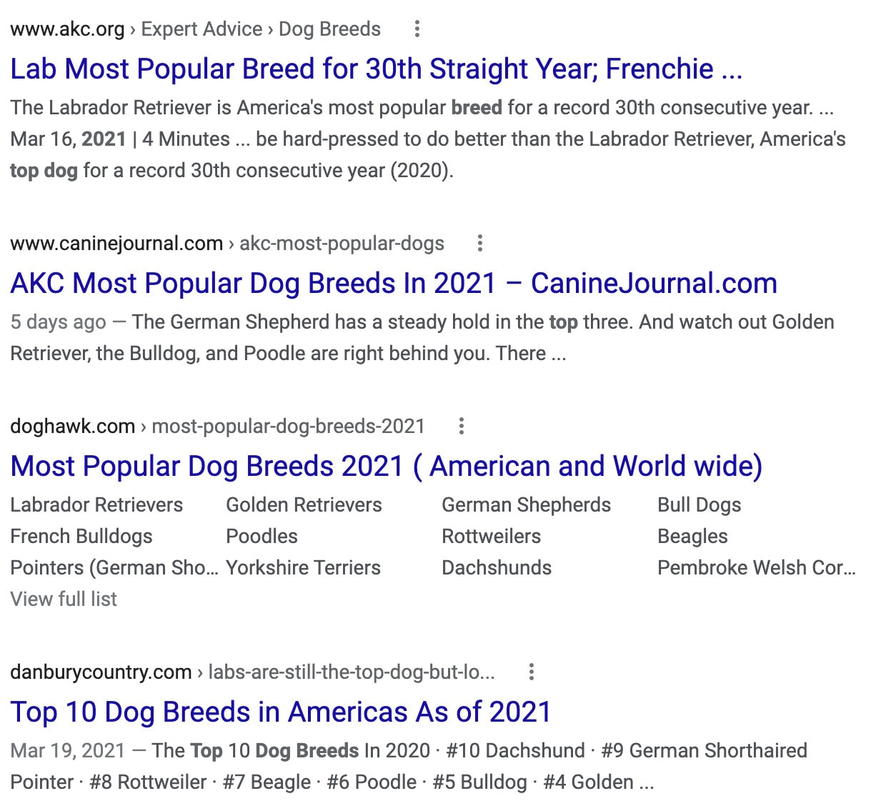 """A SERP for """"best dog breeds of 2021."""""""