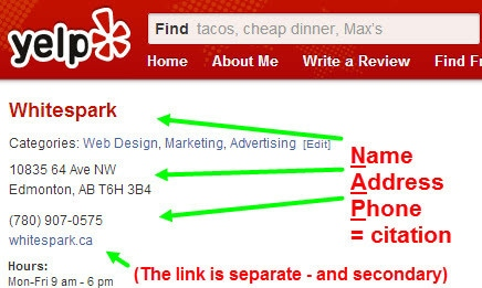 An example of NAP citations (name, address, phone number) for local SEO.