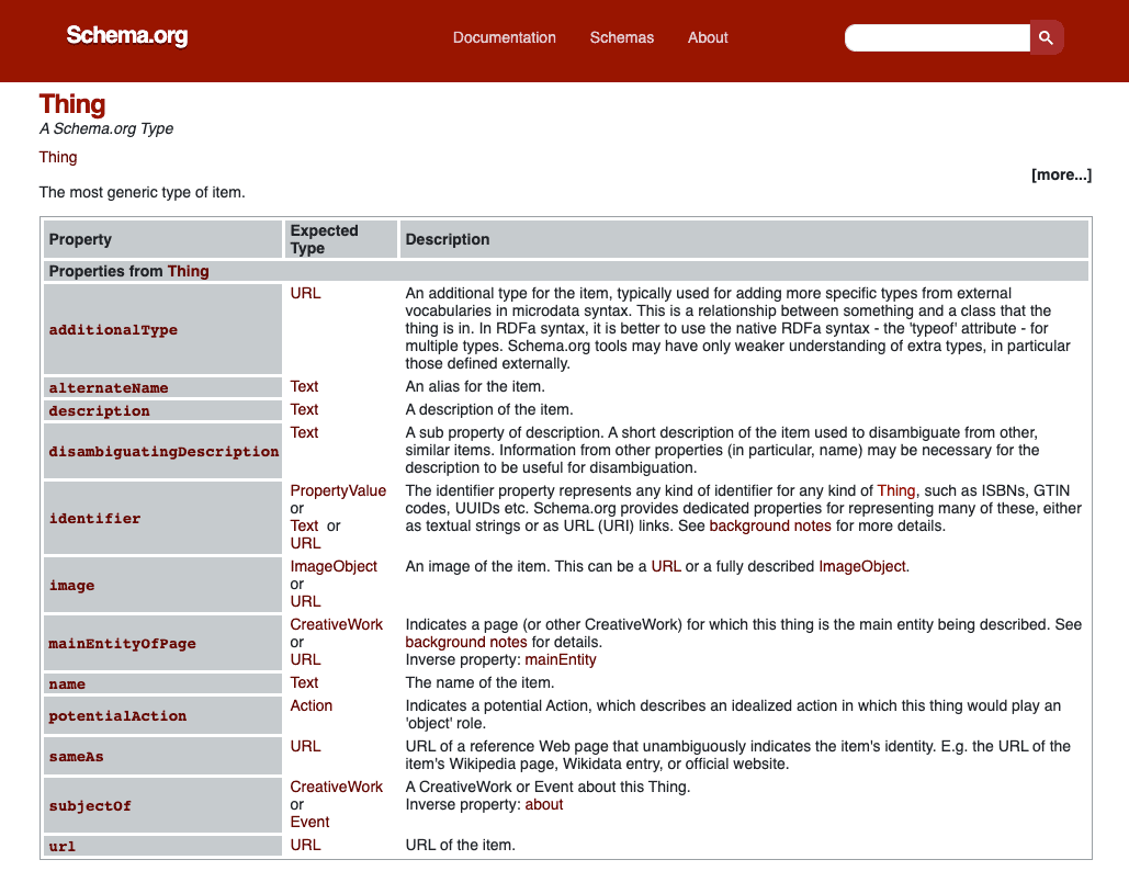 A screenshot of the schema.org database for structured data markup languages.