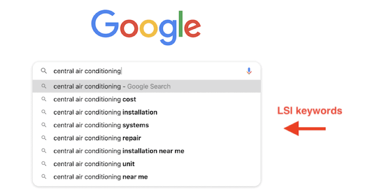 An example of latent semantic indexing (LSI) terms in Google autocomplete.