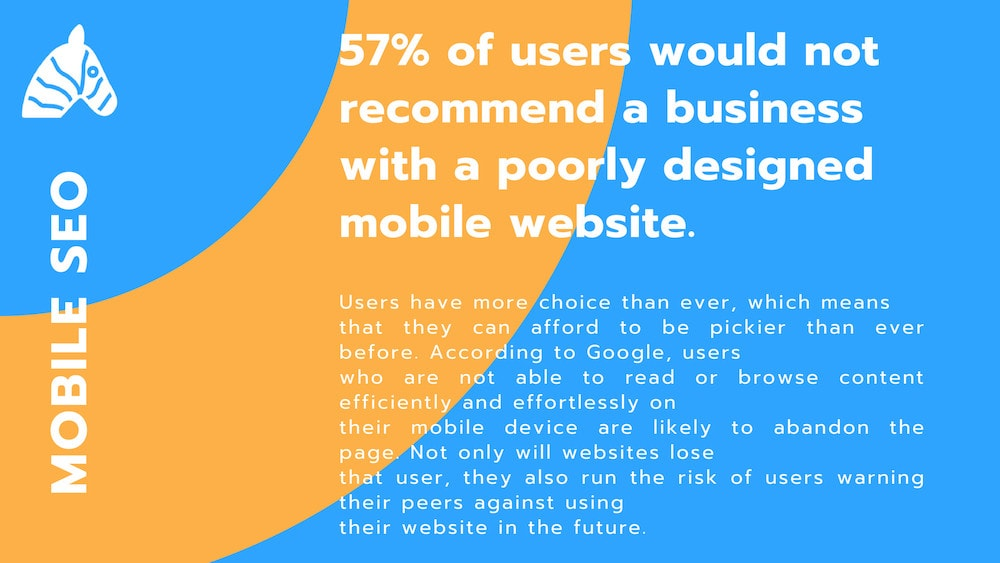 57% of users would not recommend a business with a poorly designed mobile website.
