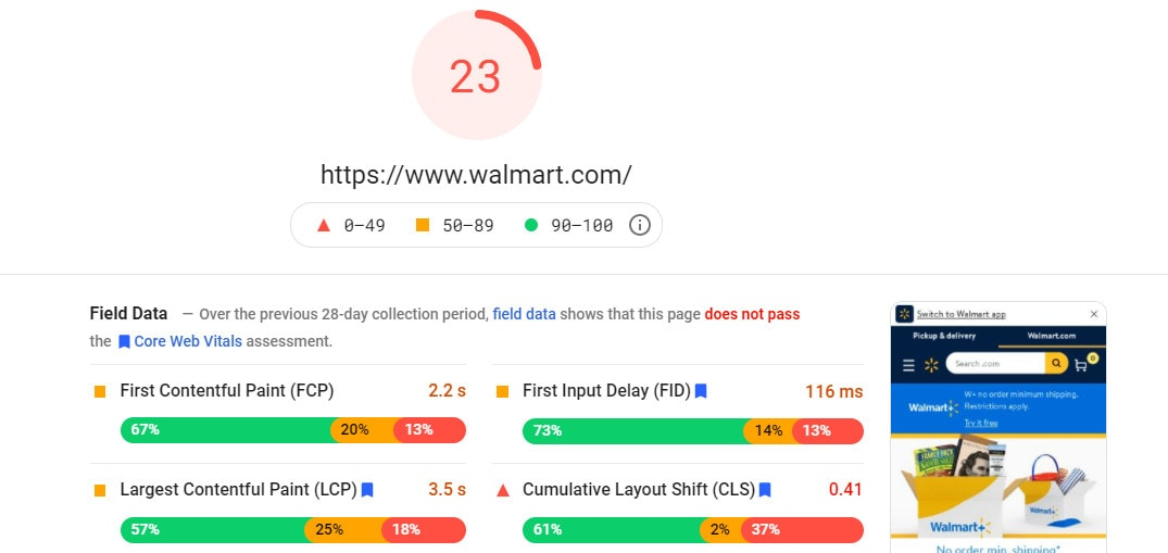 A screenshot of the Google PageSpeed Insights tool for the Wal Mart website.