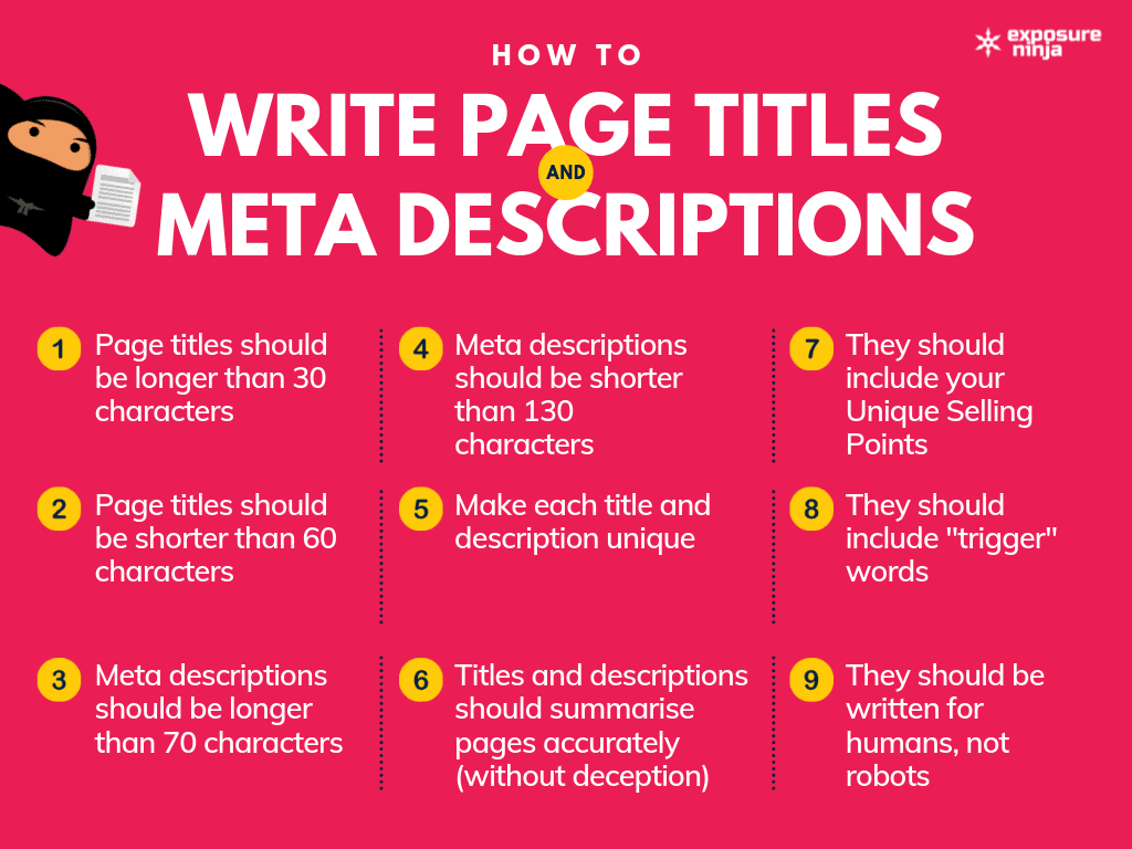 An infographic showing how to write good page titles and meta descriptions for SEO.