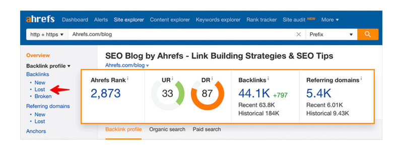 The screenshot shows how to check backlinks with Ahrefs.