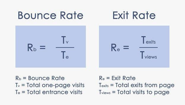 This screenshot shows the formula for bounce rate vs exit rate.