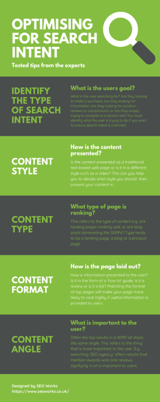 The infograph shows how to optimize search intent for seo performance.