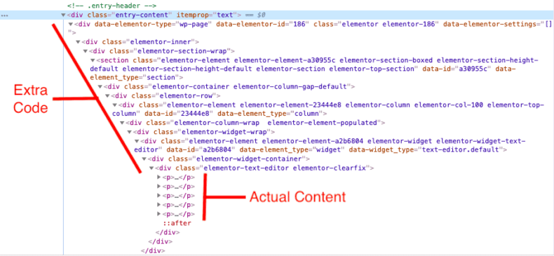 The screenshot shows how Elementor produces unnecessary code for certain pages vs. the actual content.