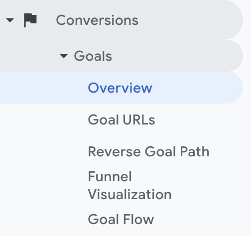 The screenshot shows how to track conversions in Google Analytics.